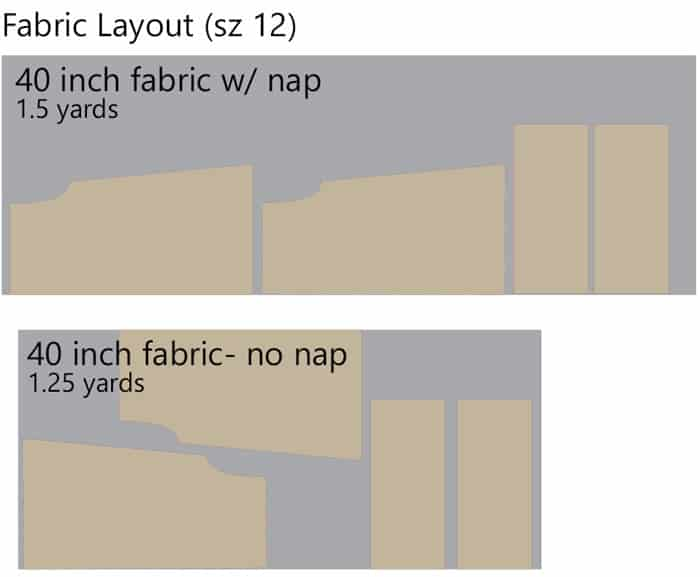 ruffle top pattern fabric layout
