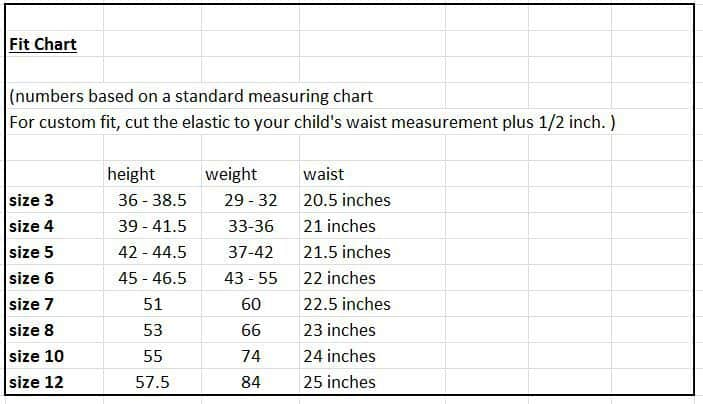 fit-chart