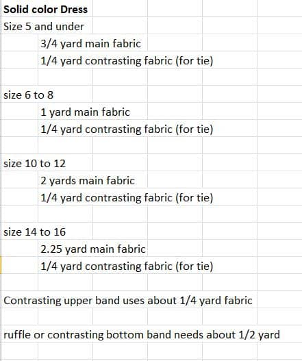 How much fabric is needed for a pillow case dress